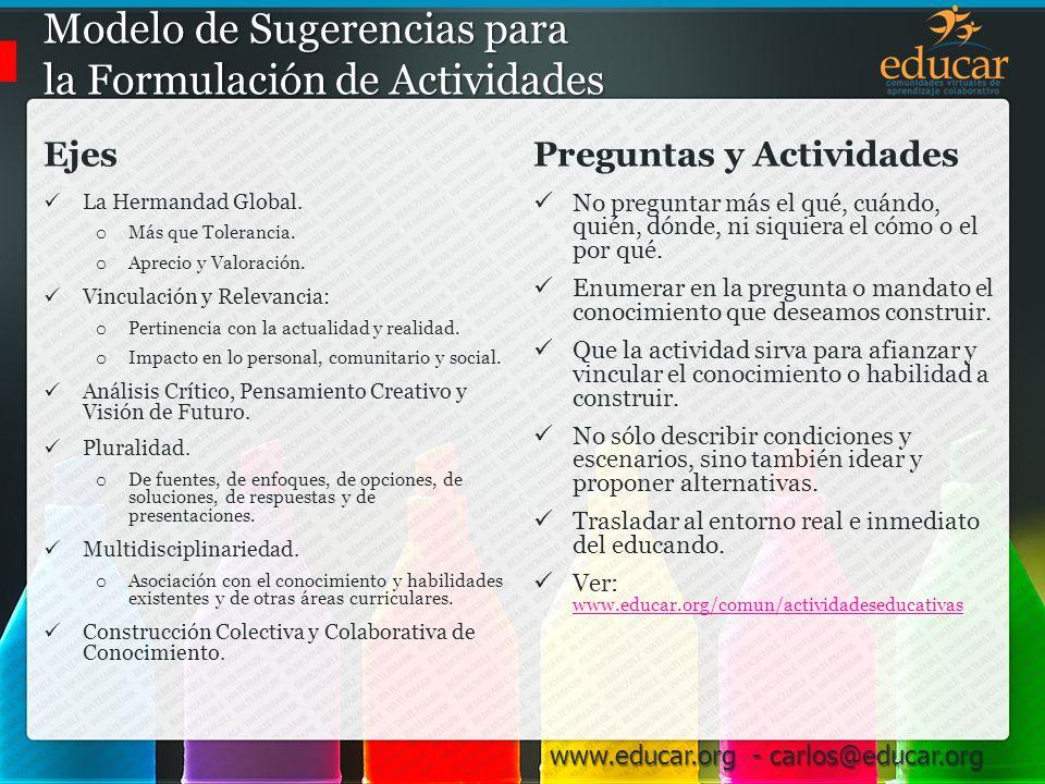 Modelo de Sugerencias para la Formulación de Actividades