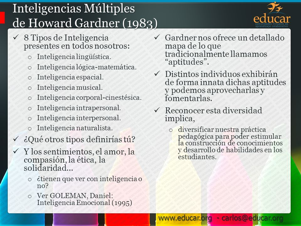 Inteligencias Múltiples de Howard Gardner (1983)