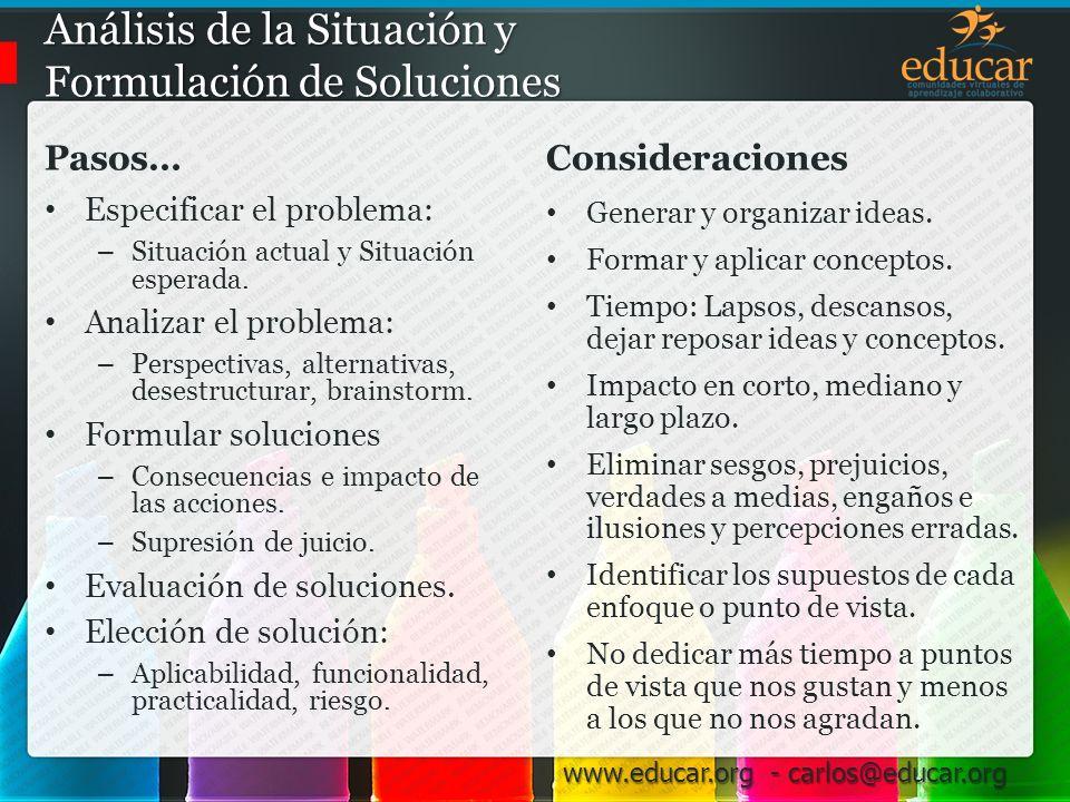 Análisis de la Situación y Formulación de Soluciones