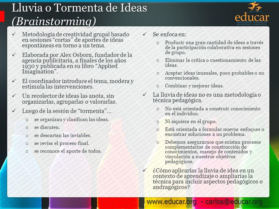 Lluvia o Tormenta de Ideas (Brainstorming)