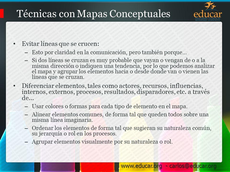 Técnicas con Mapas Conceptuales
