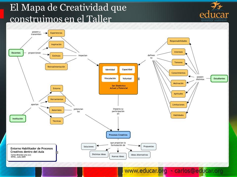 El Mapa de Creatividad que construimos en el Taller