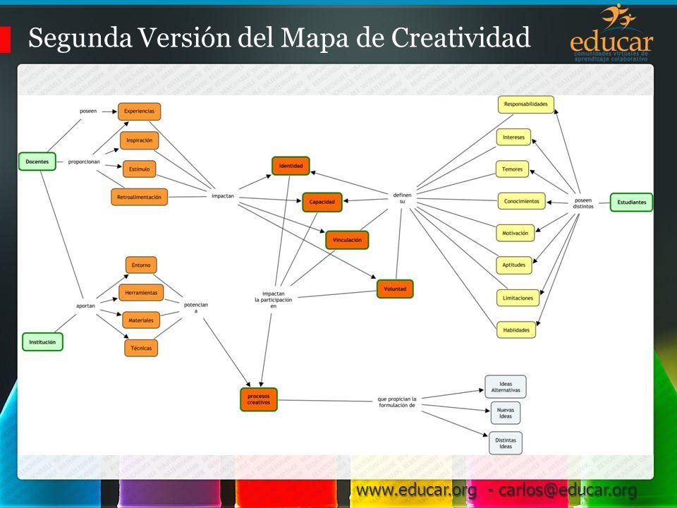 Segunda Versión del Mapa de Creatividad