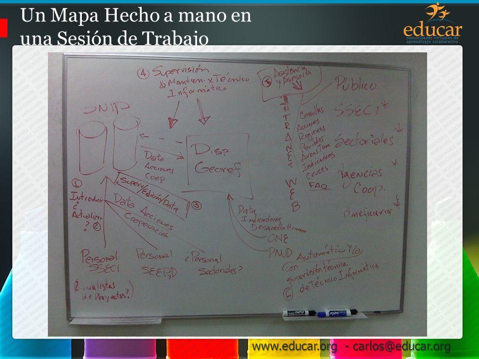 Un Mapa Hecho a mano en una Sesión de Trabajo