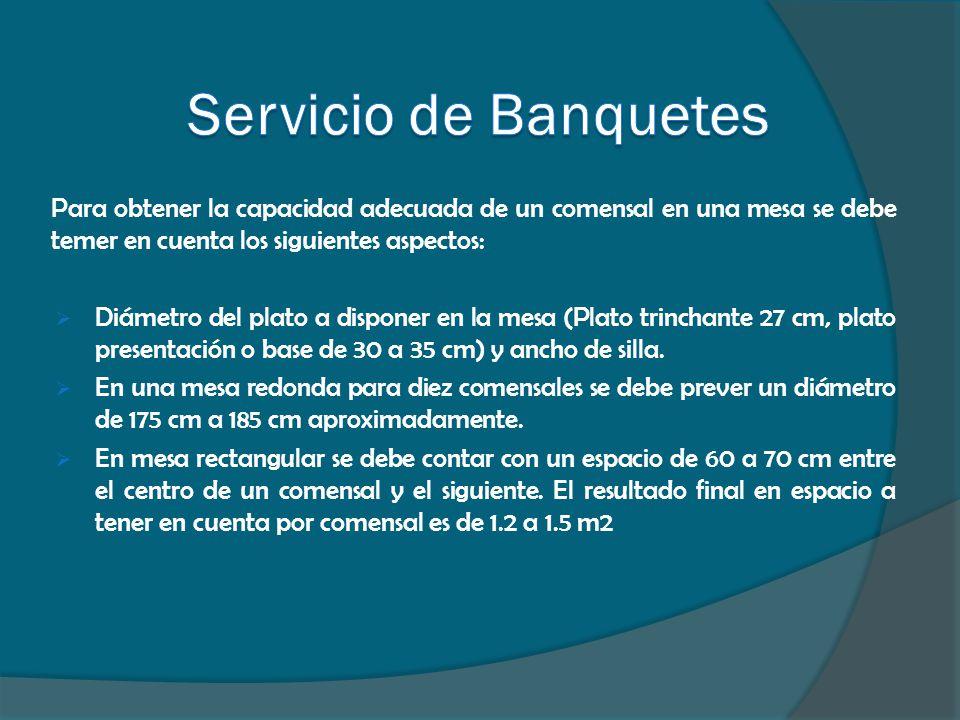 Servicio de Banquetes Para obtener la capacidad adecuada de un comensal en una mesa se debe temer en cuenta los siguientes aspectos: