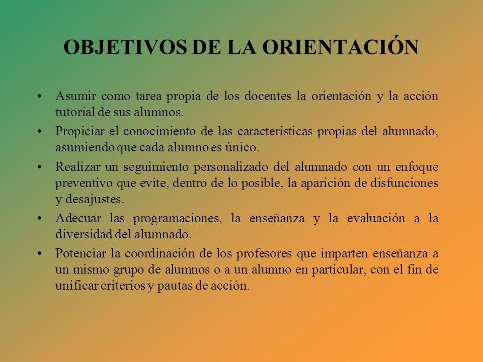 OBJETIVOS DE LA ORIENTACIÓN