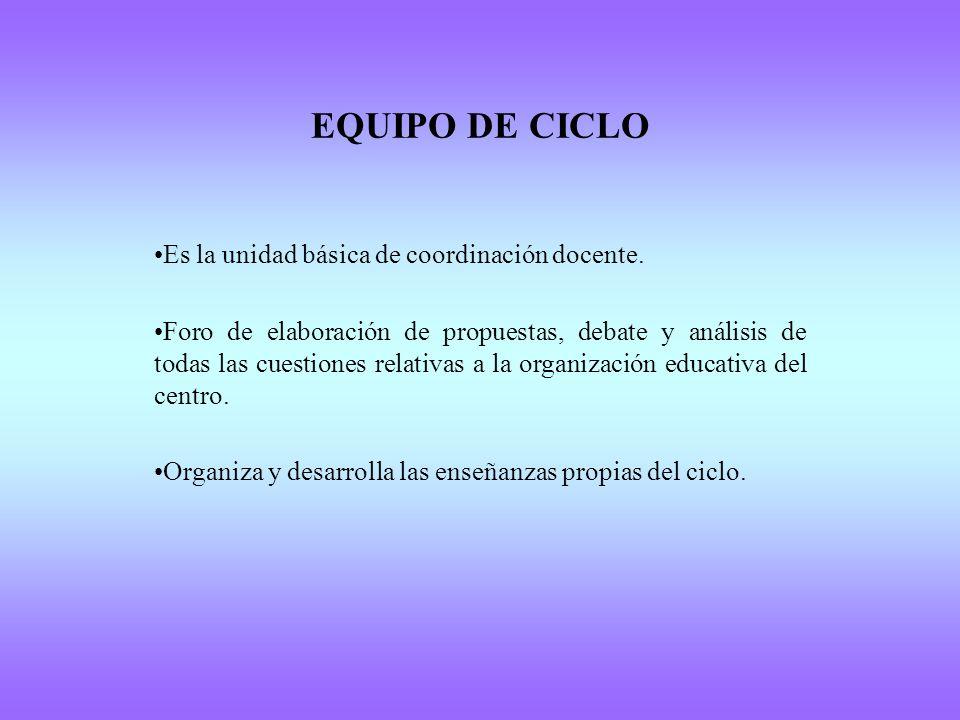 EQUIPO DE CICLO Es la unidad básica de coordinación docente.