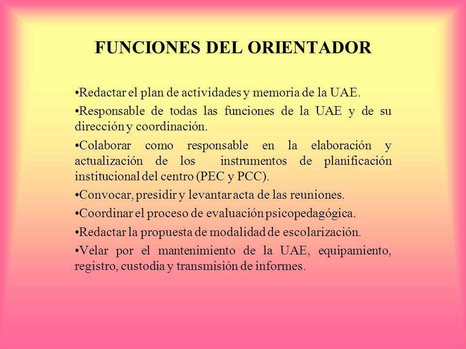 FUNCIONES DEL ORIENTADOR