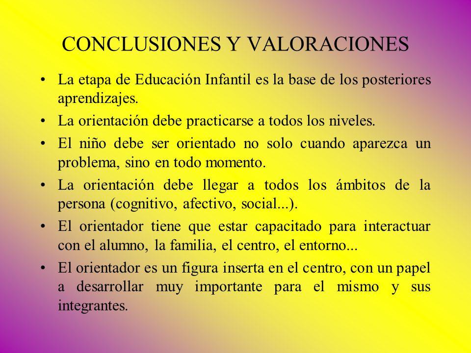 CONCLUSIONES Y VALORACIONES