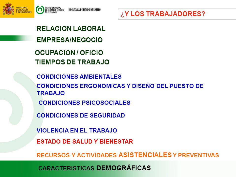 ¿Y LOS TRABAJADORES RELACION LABORAL EMPRESA/NEGOCIO