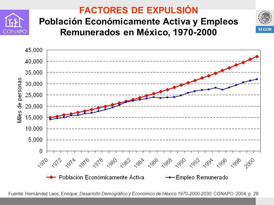 FACTORES DE EXPULSIÓN Población Económicamente Activa y Empleos Remunerados en México, 1970-2000.