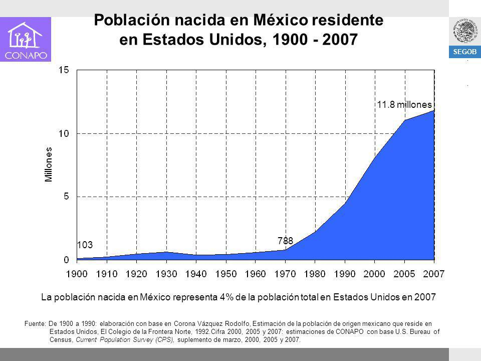Población nacida en México residente