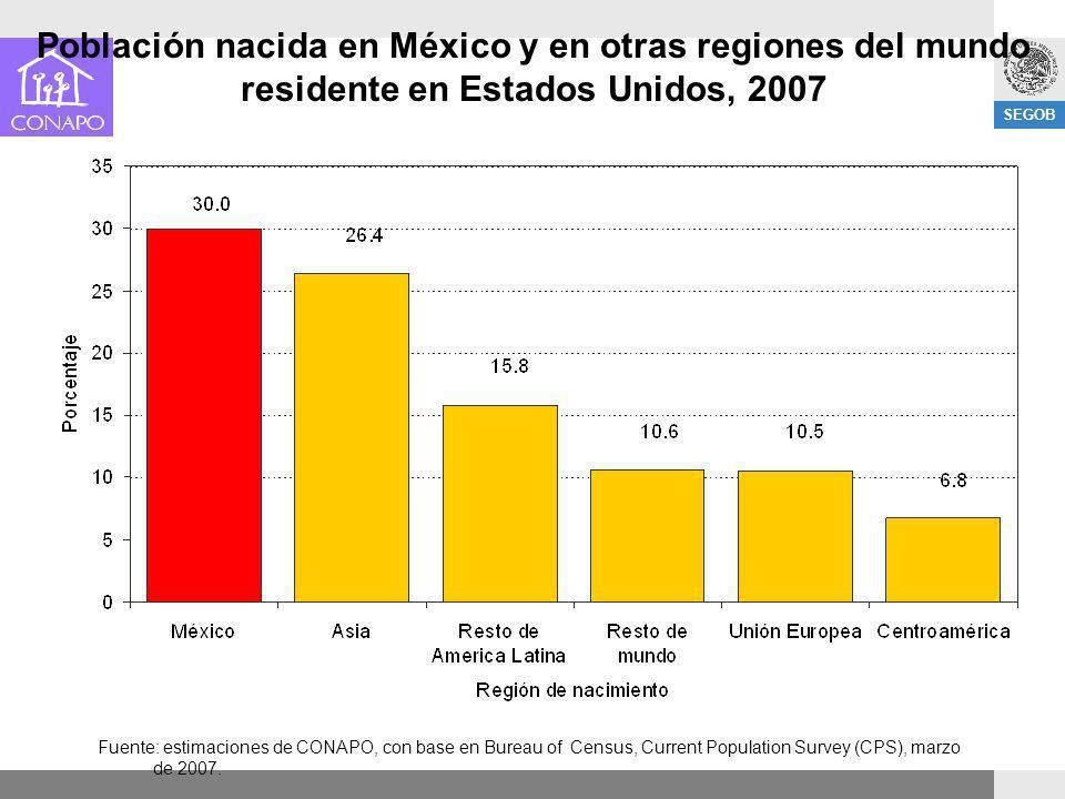 Población nacida en México y en otras regiones del mundo residente en Estados Unidos, 2007