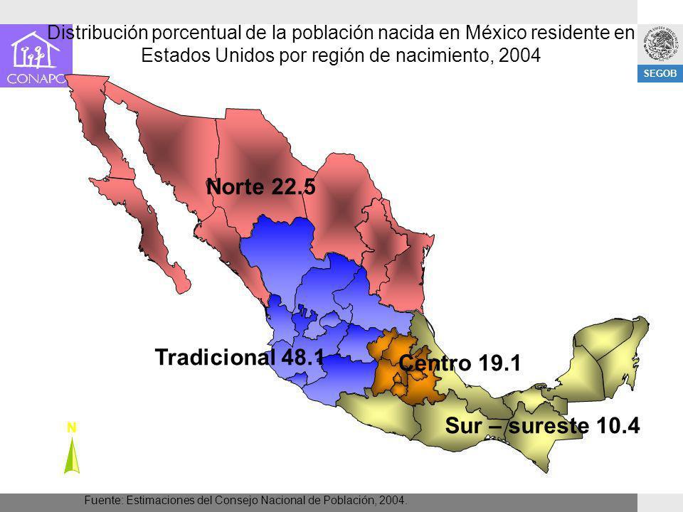 Norte 22.5 Tradicional 48.1 Centro 19.1 Sur – sureste 10.4