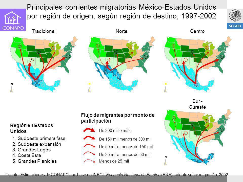 Principales corrientes migratorias México-Estados Unidos