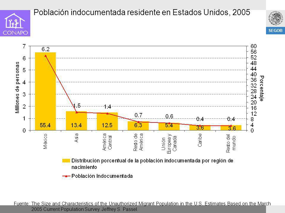 Población indocumentada residente en Estados Unidos, 2005