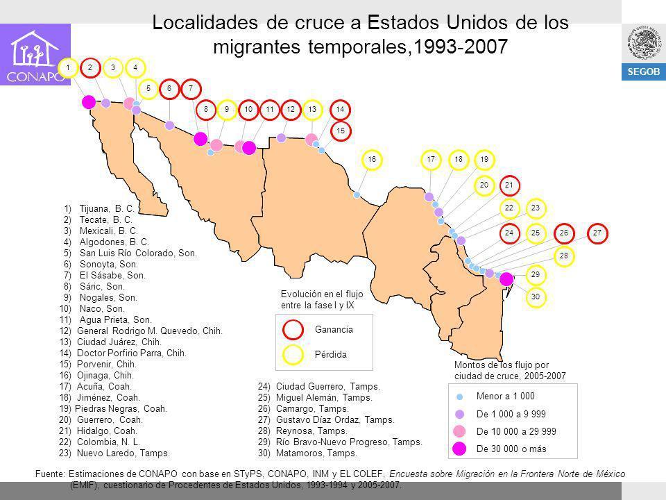 Localidades de cruce a Estados Unidos de los migrantes temporales,1993-2007