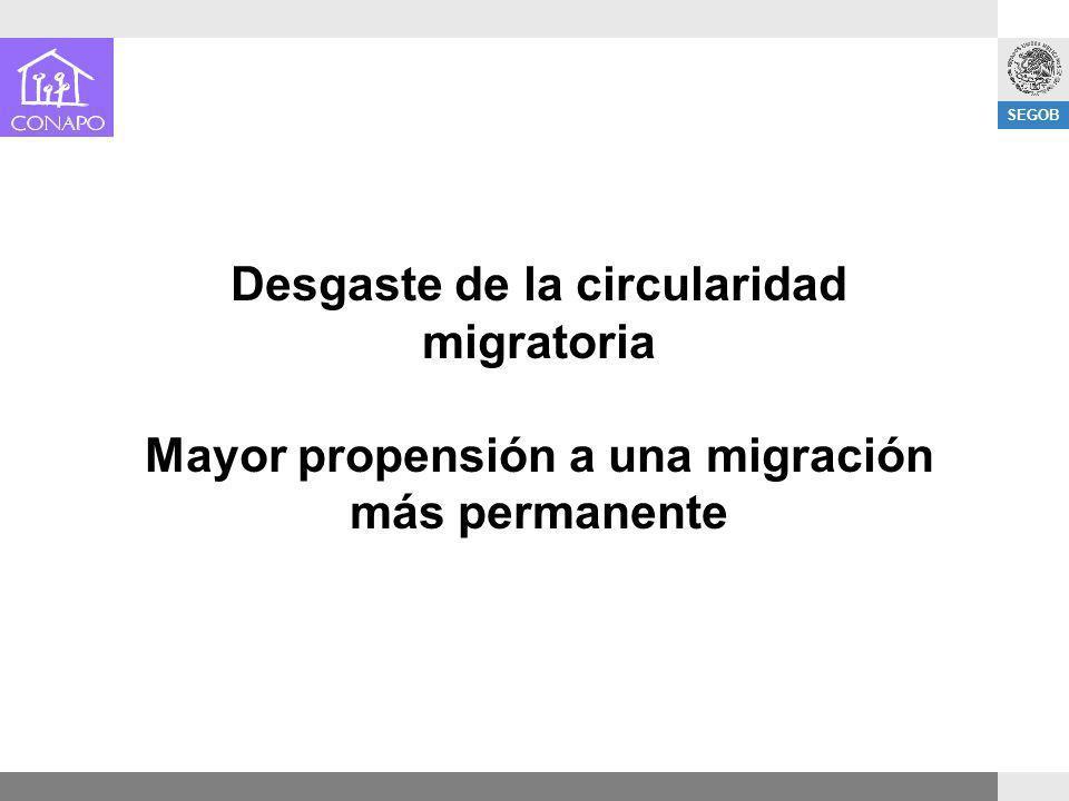 Desgaste de la circularidad migratoria