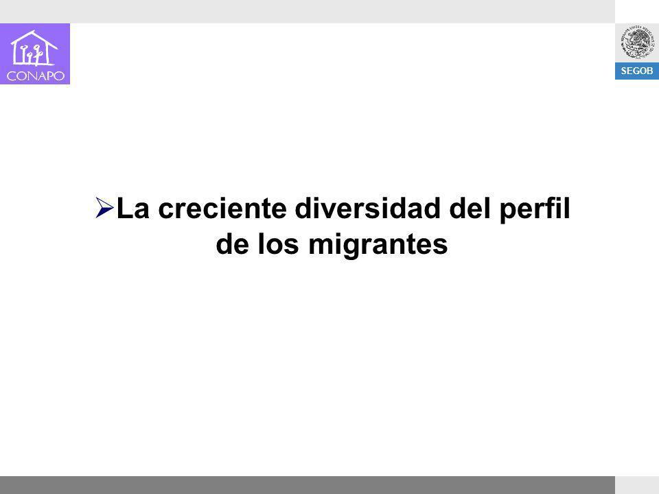 La creciente diversidad del perfil de los migrantes