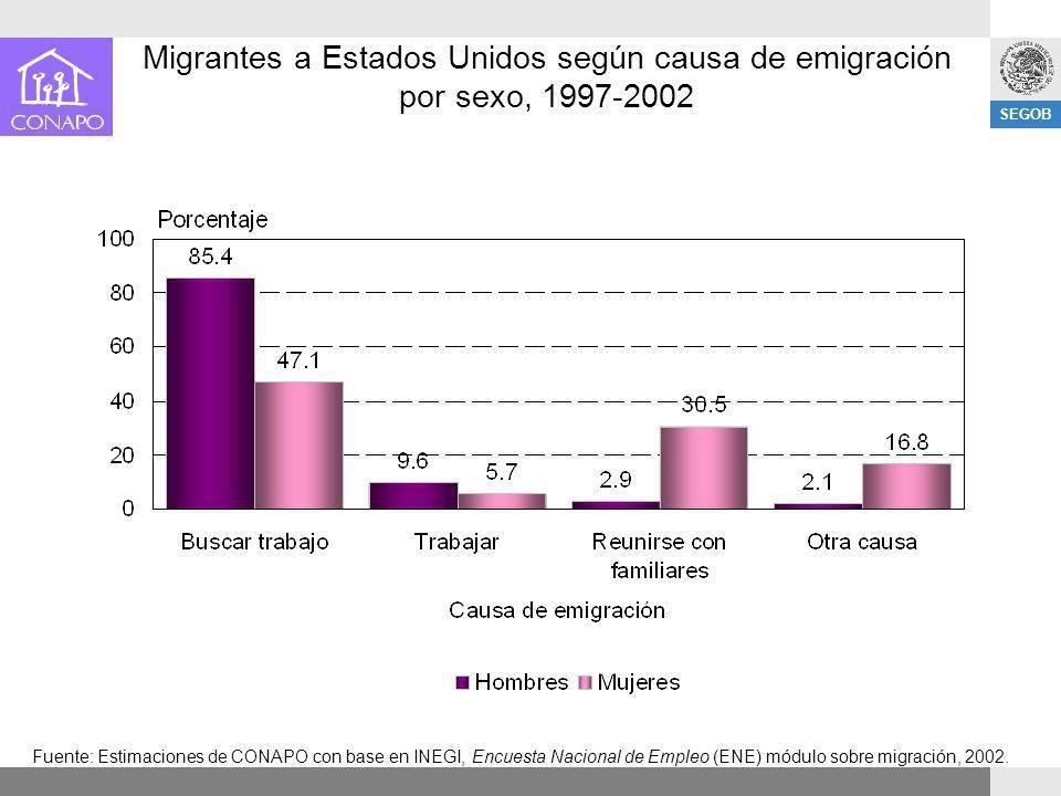 Migrantes a Estados Unidos según causa de emigración por sexo, 1997-2002