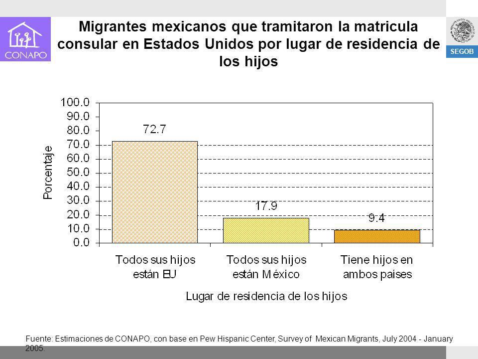 Migrantes mexicanos que tramitaron la matricula consular en Estados Unidos por lugar de residencia de los hijos