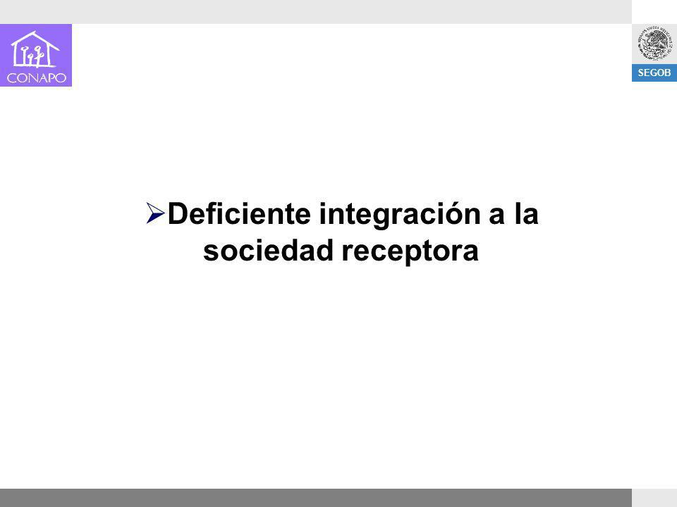 Deficiente integración a la sociedad receptora