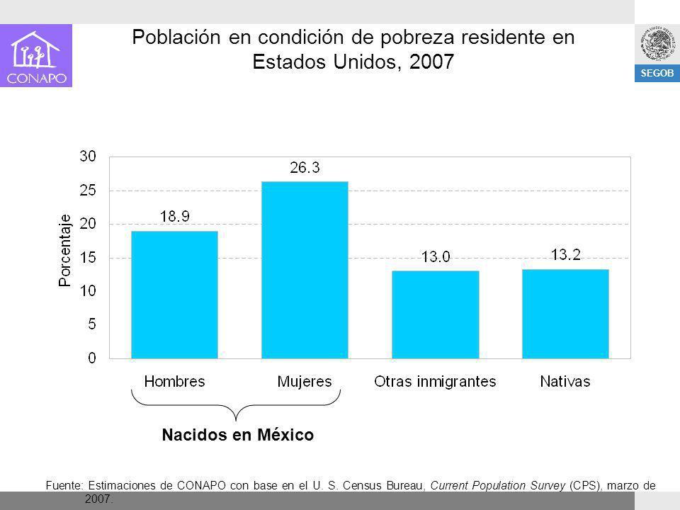 Población en condición de pobreza residente en