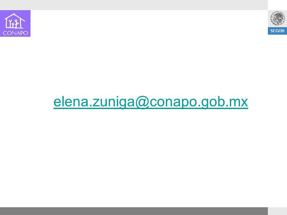 elena.zuniga@conapo.gob.mx