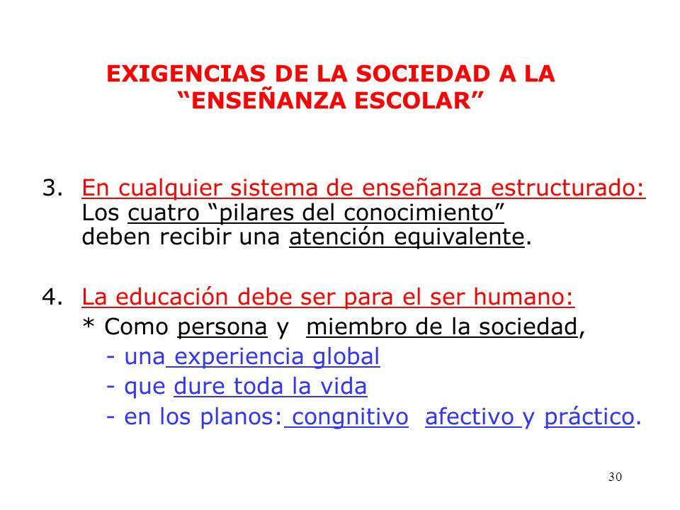 EXIGENCIAS DE LA SOCIEDAD A LA ENSEÑANZA ESCOLAR