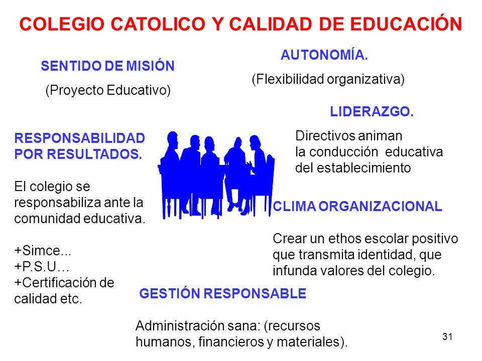 COLEGIO CATOLICO Y CALIDAD DE EDUCACIÓN