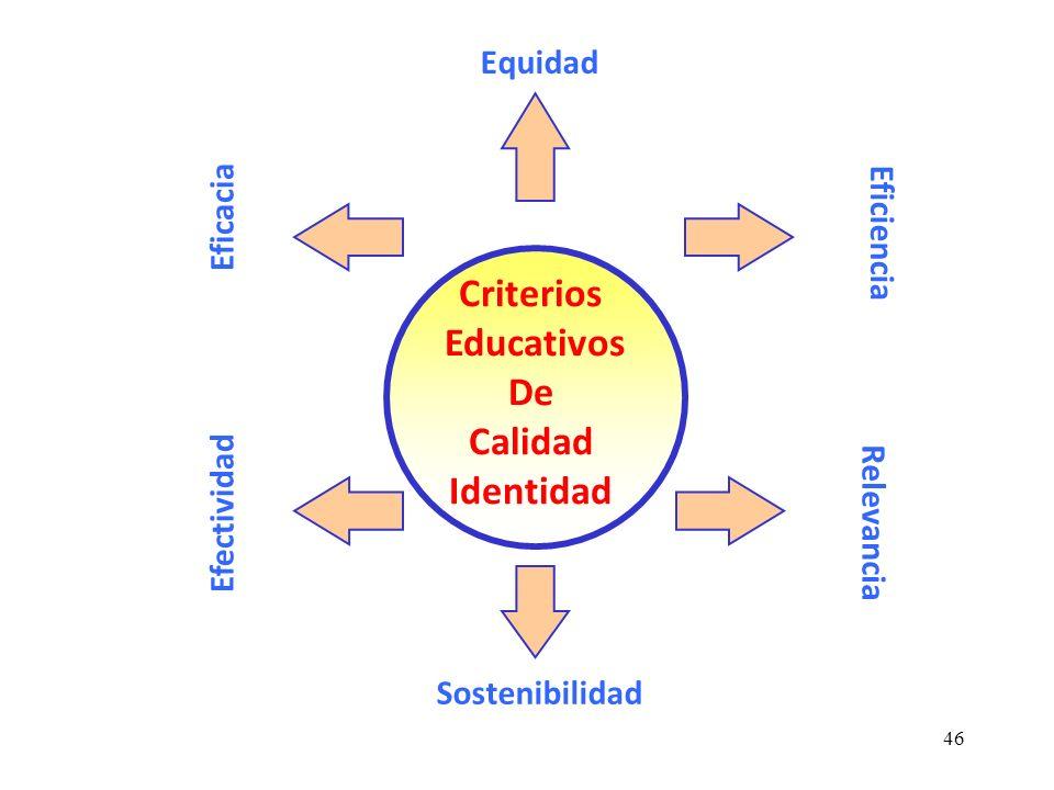 Criterios Educativos De Calidad Identidad