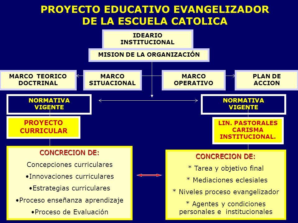 PROYECTO EDUCATIVO EVANGELIZADOR DE LA ESCUELA CATOLICA