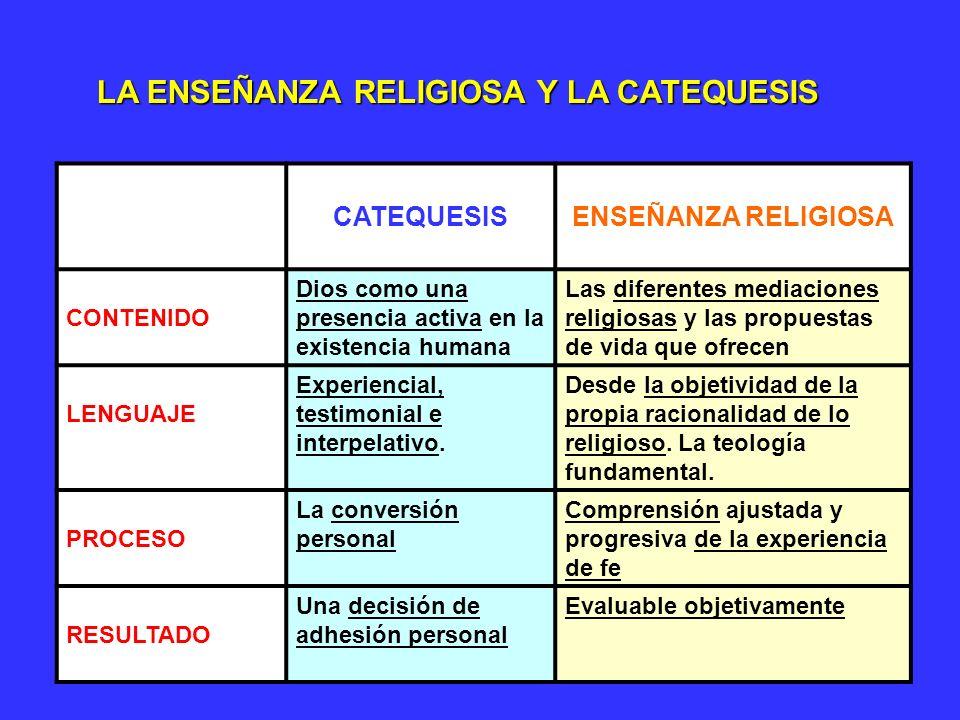 LA ENSEÑANZA RELIGIOSA Y LA CATEQUESIS
