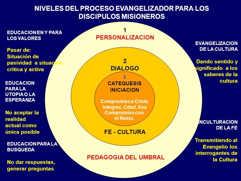 NIVELES DEL PROCESO EVANGELIZADOR PARA LOS DISCIPULOS MISIONEROS