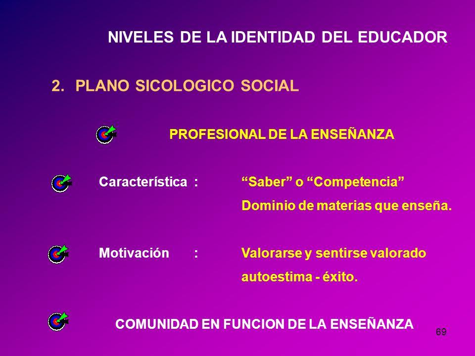 PROFESIONAL DE LA ENSEÑANZA COMUNIDAD EN FUNCION DE LA ENSEÑANZA