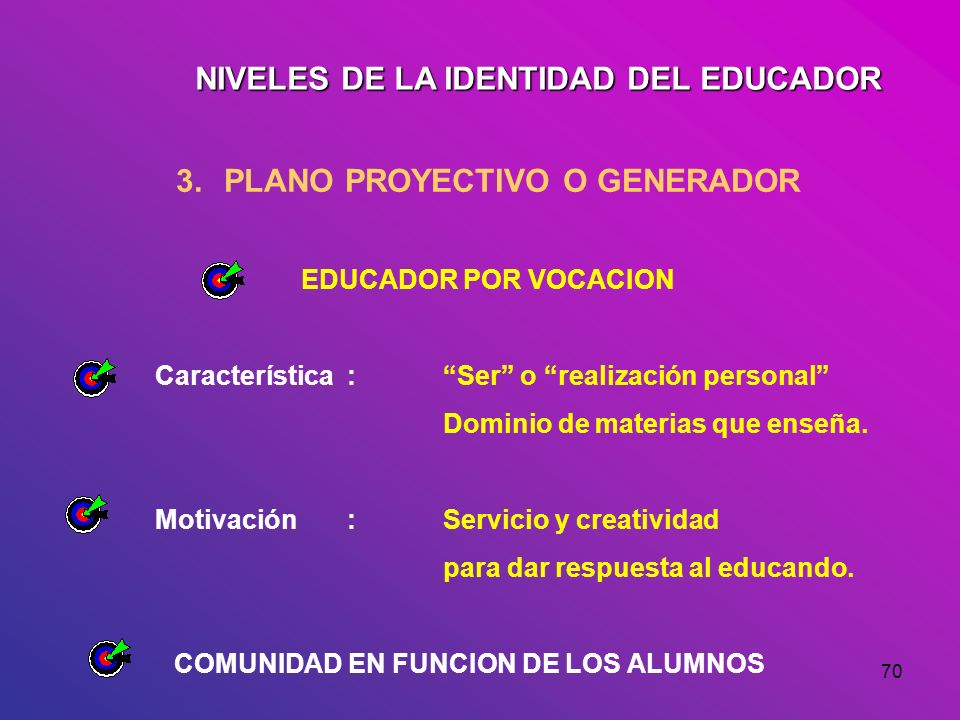 3. PLANO PROYECTIVO O GENERADOR COMUNIDAD EN FUNCION DE LOS ALUMNOS
