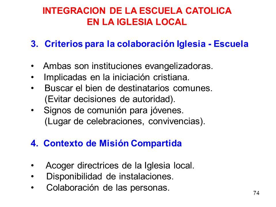 INTEGRACION DE LA ESCUELA CATOLICA