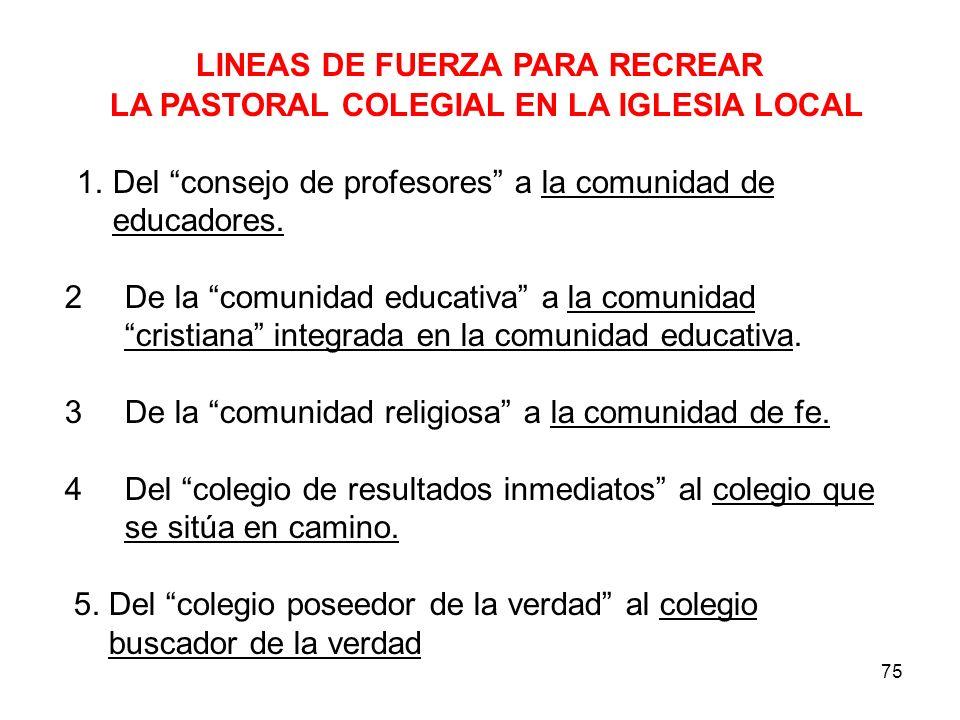 LINEAS DE FUERZA PARA RECREAR LA PASTORAL COLEGIAL EN LA IGLESIA LOCAL