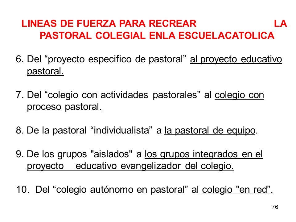 LINEAS DE FUERZA PARA RECREAR LA PASTORAL COLEGIAL ENLA ESCUELACATOLICA