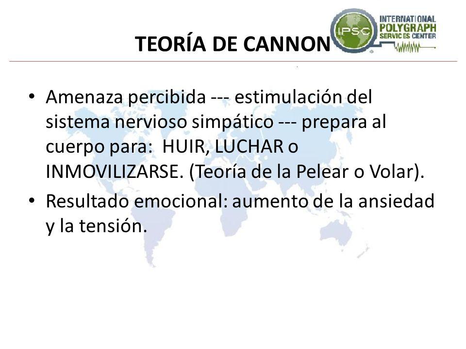 TEORÍA DE CANNON
