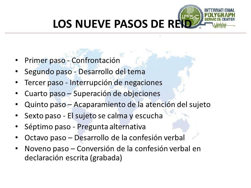 LOS NUEVE PASOS DE REID Primer paso - Confrontación