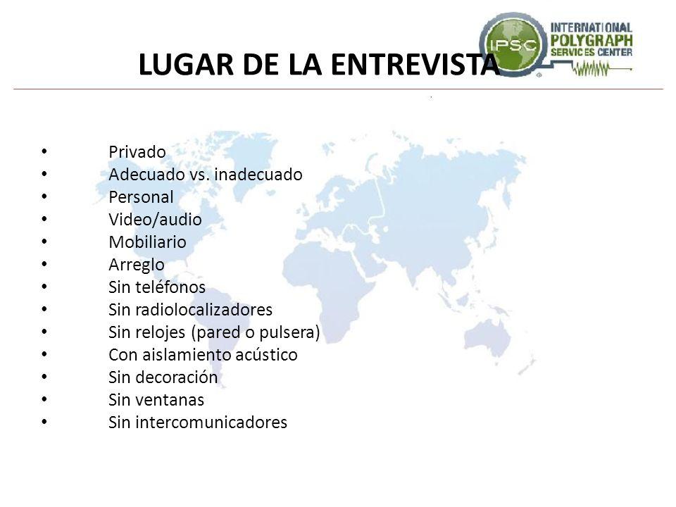 LUGAR DE LA ENTREVISTA Privado Adecuado vs. inadecuado Personal