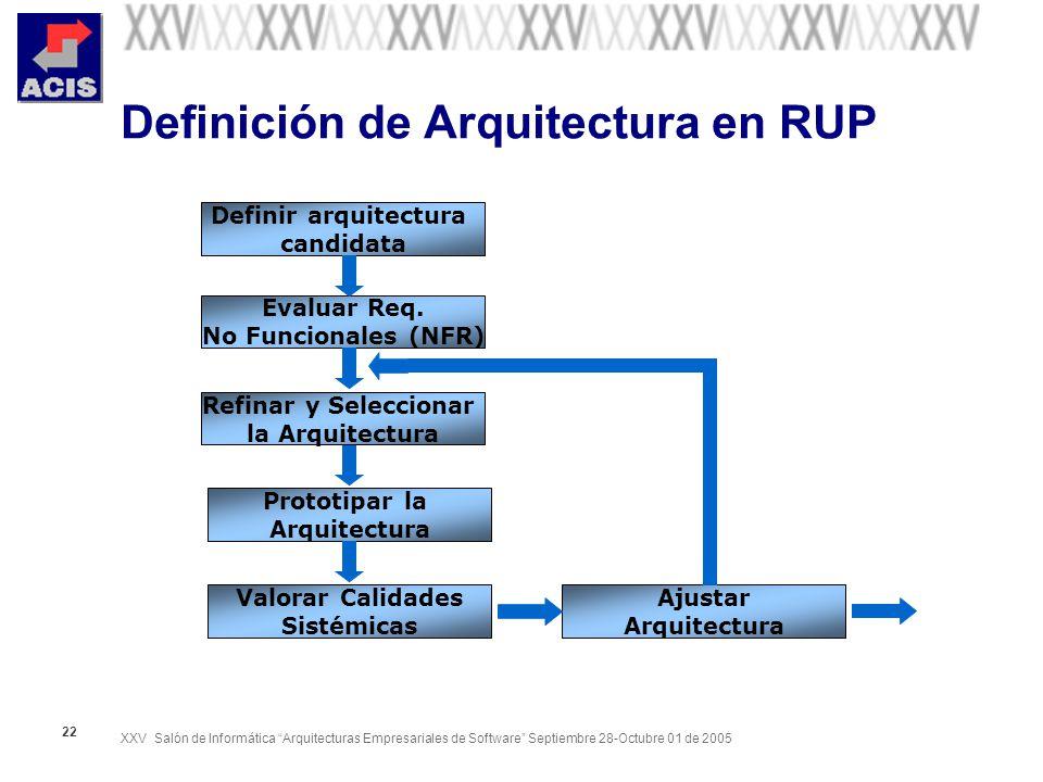 Fundamentos de definici n de arquitectura de software for Arquitectura definicion