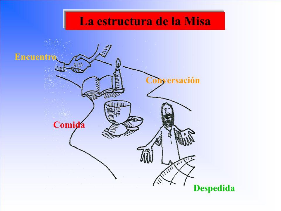La estructura de la Misa