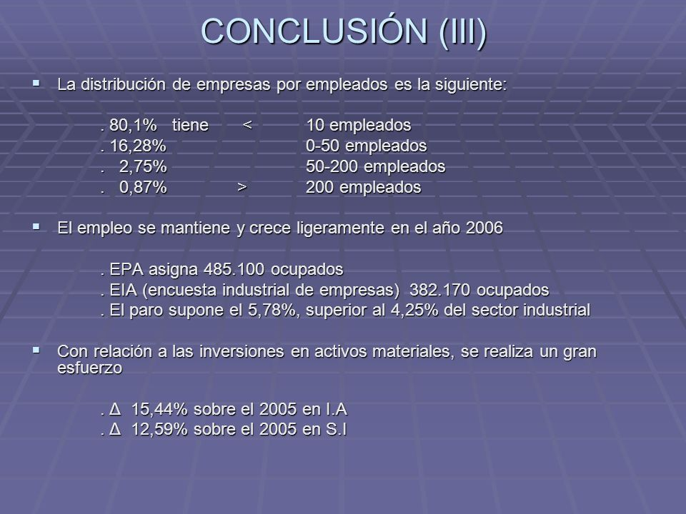 CONCLUSIÓN (III) La distribución de empresas por empleados es la siguiente: . 80,1% tiene < 10 empleados.