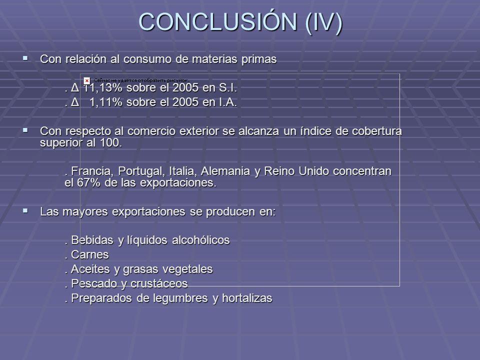 CONCLUSIÓN (IV) Con relación al consumo de materias primas