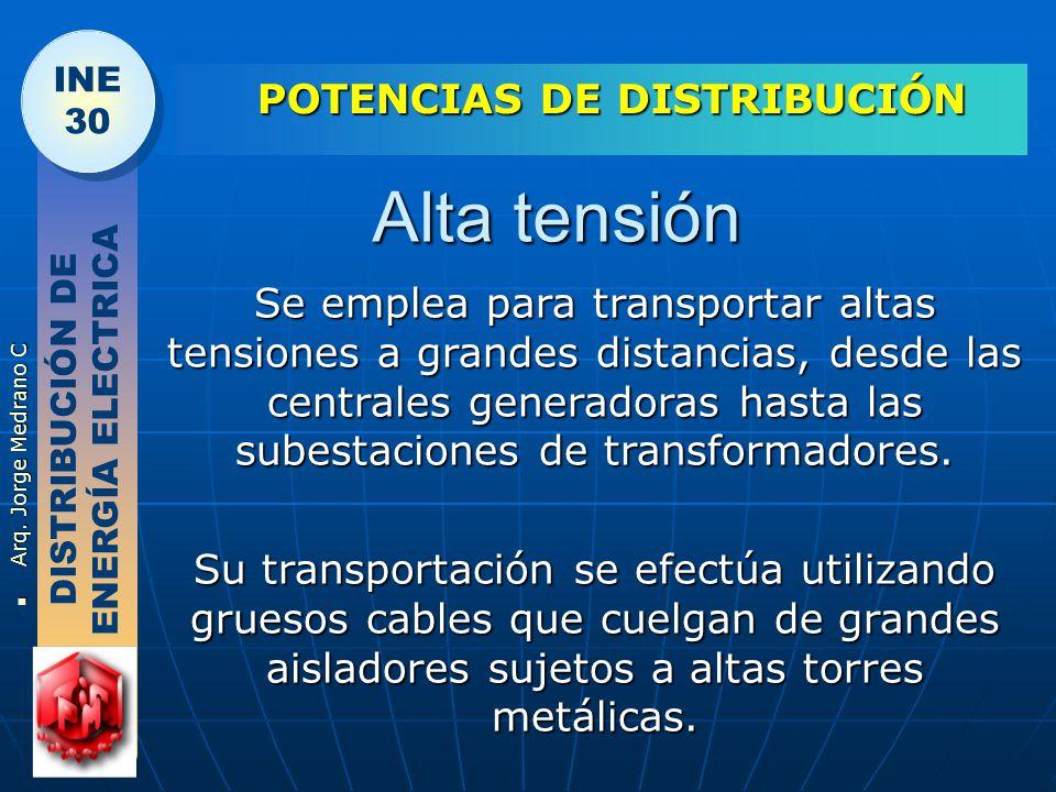 POTENCIAS DE DISTRIBUCIÓN