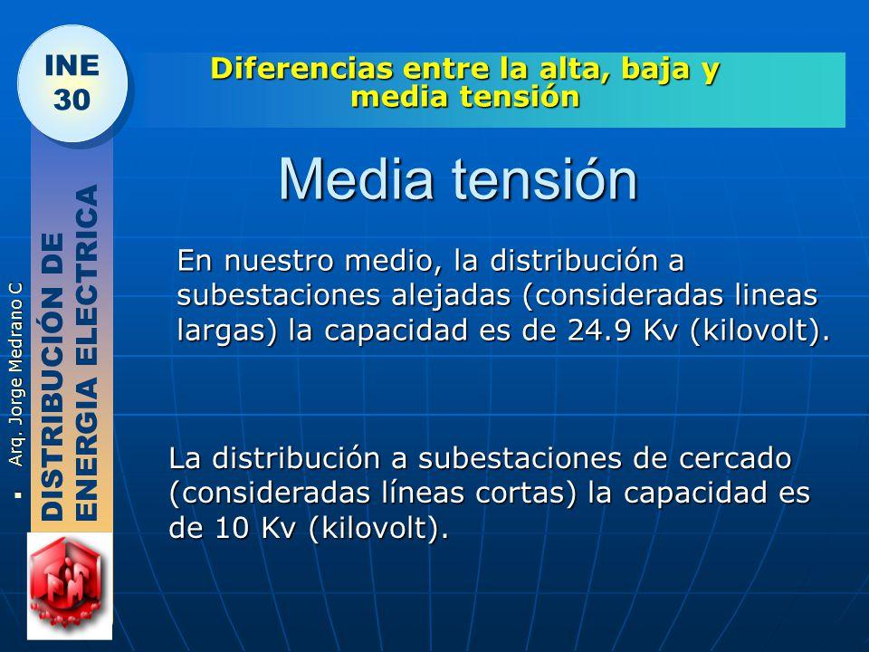 Diferencias entre la alta, baja y media tensión