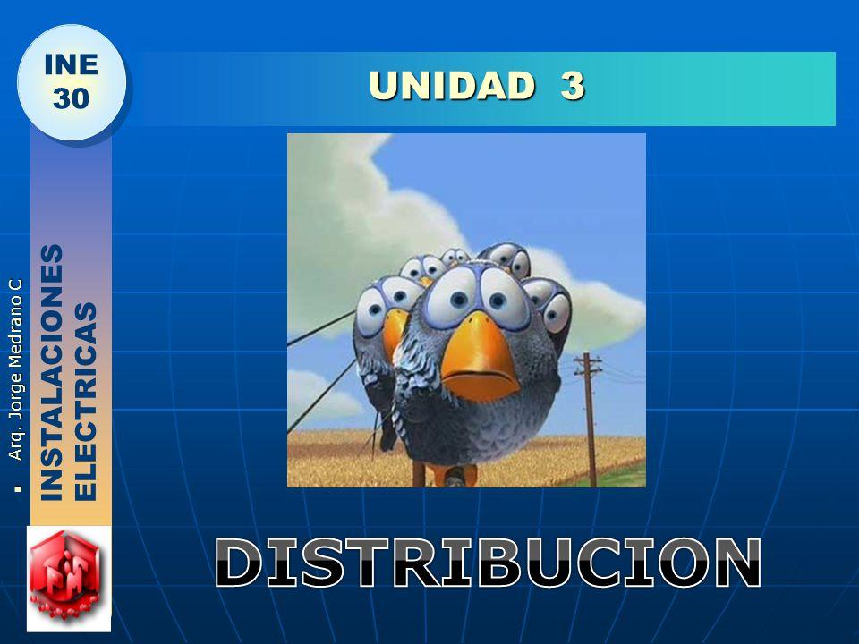 UNIDAD 3 INSTALACIONES ELECTRICAS DISTRIBUCION