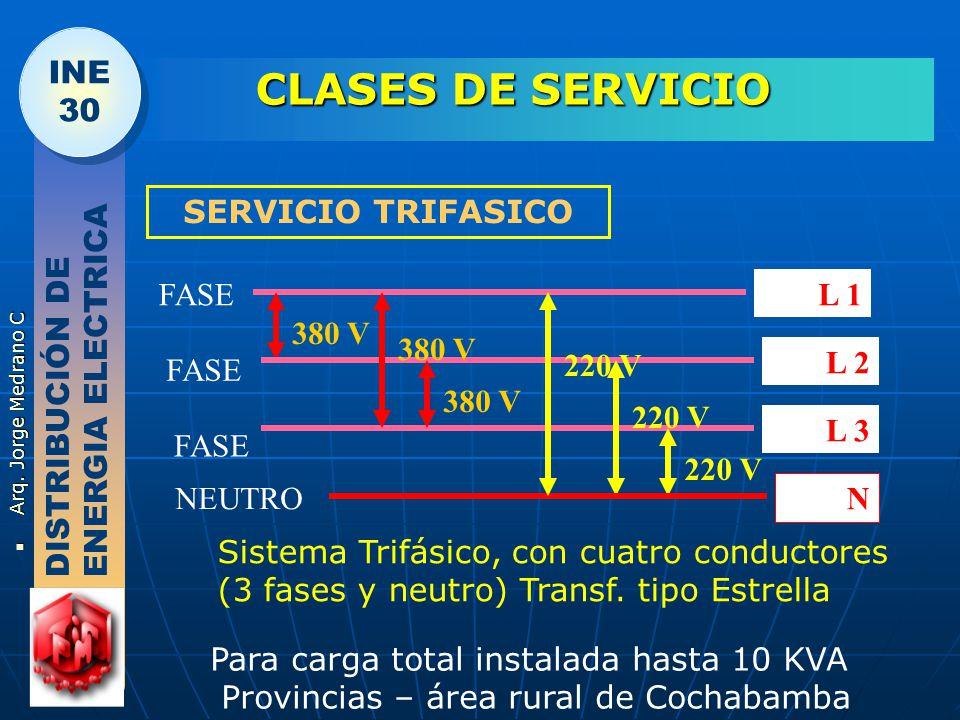 CLASES DE SERVICIO SERVICIO TRIFASICO FASE L 1 380 V 380 V 220 V